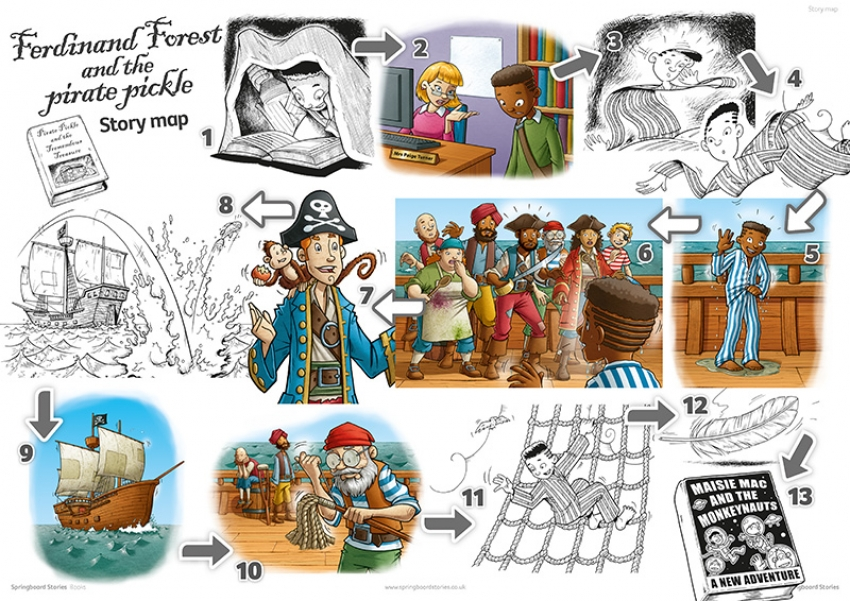 Ferdinand Forest and the pirate pickle story map - whiteboard resource