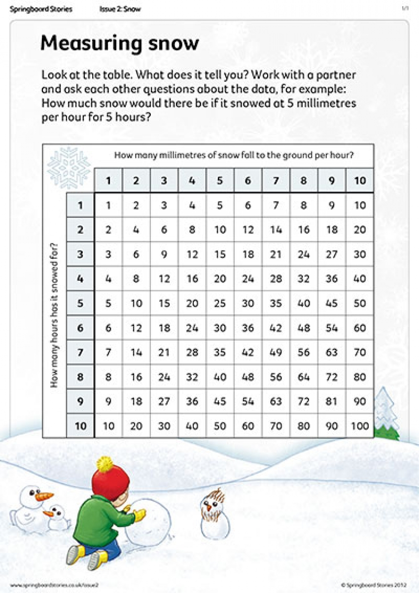 Measuring snow primary maths resource