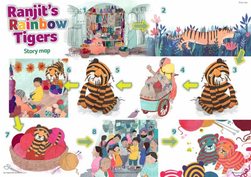 Ranjit's Rainbow Tigers story map